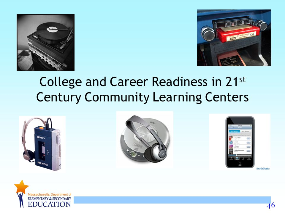 College and Career Readiness in 21st Century Community Learning Centers