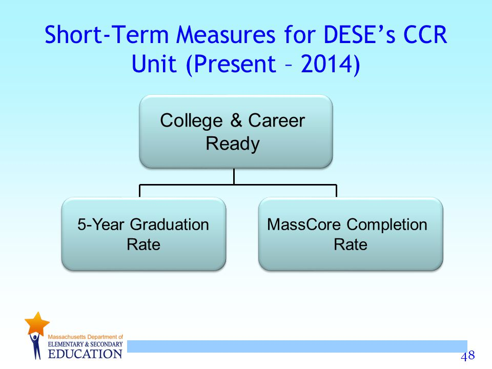 Short-Term Measures for DESE's CCR Unit (Present – 2014)