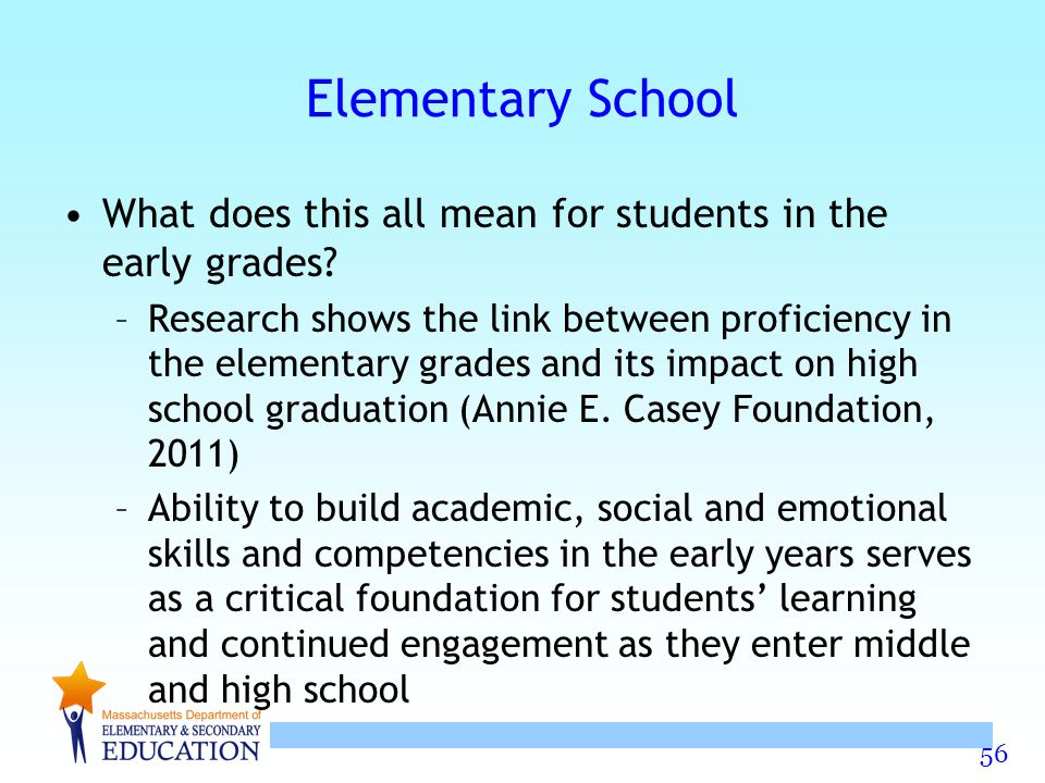 Elementary School What does this all mean for students in the early grades