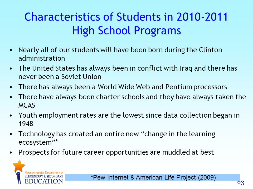 Characteristics of Students in 2010-2011 High School Programs