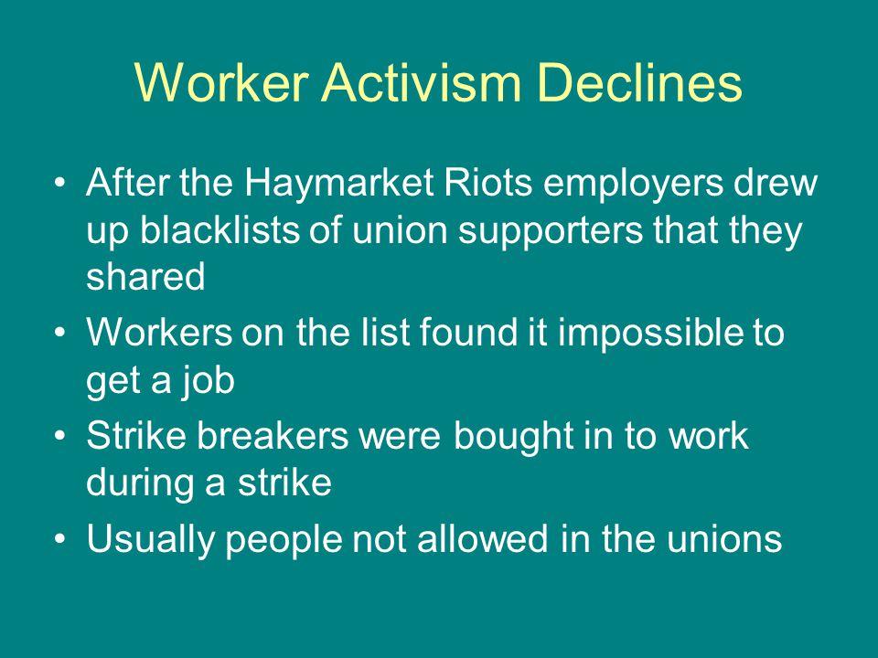 Worker Activism Declines