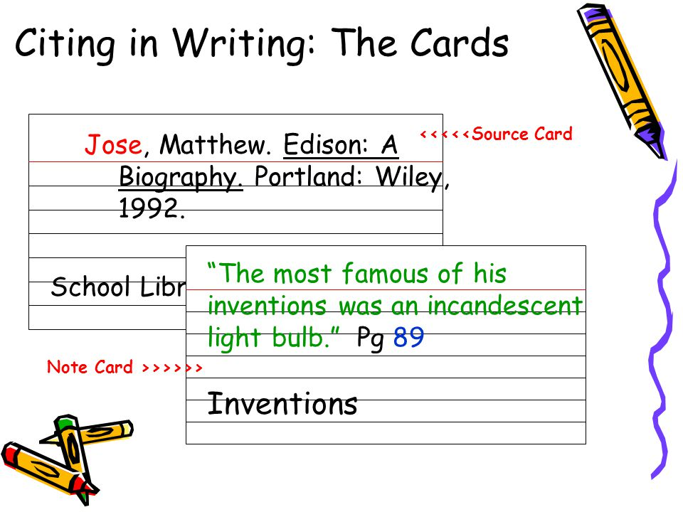 Citing in Writing: The Cards
