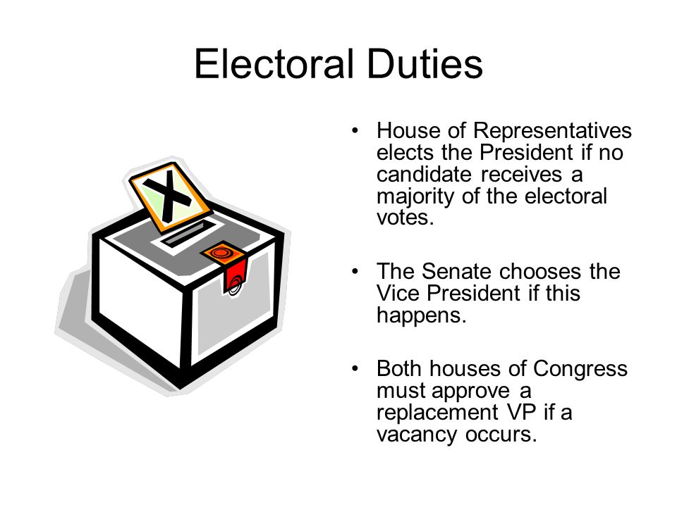 Electoral Duties House of Representatives elects the President if no candidate receives a majority of the electoral votes.