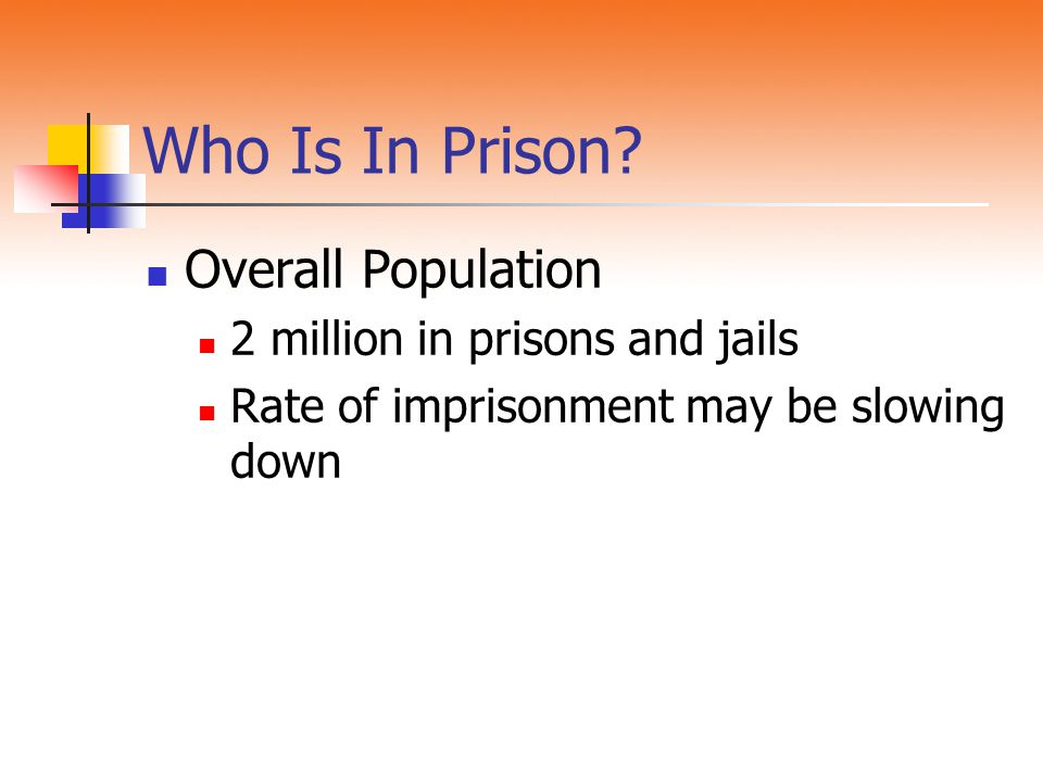 Overall Population 2 million in prisons and jails