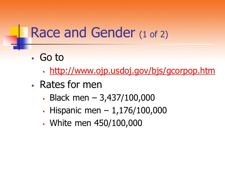 Race and Gender (1 of 2) Go to Rates for men