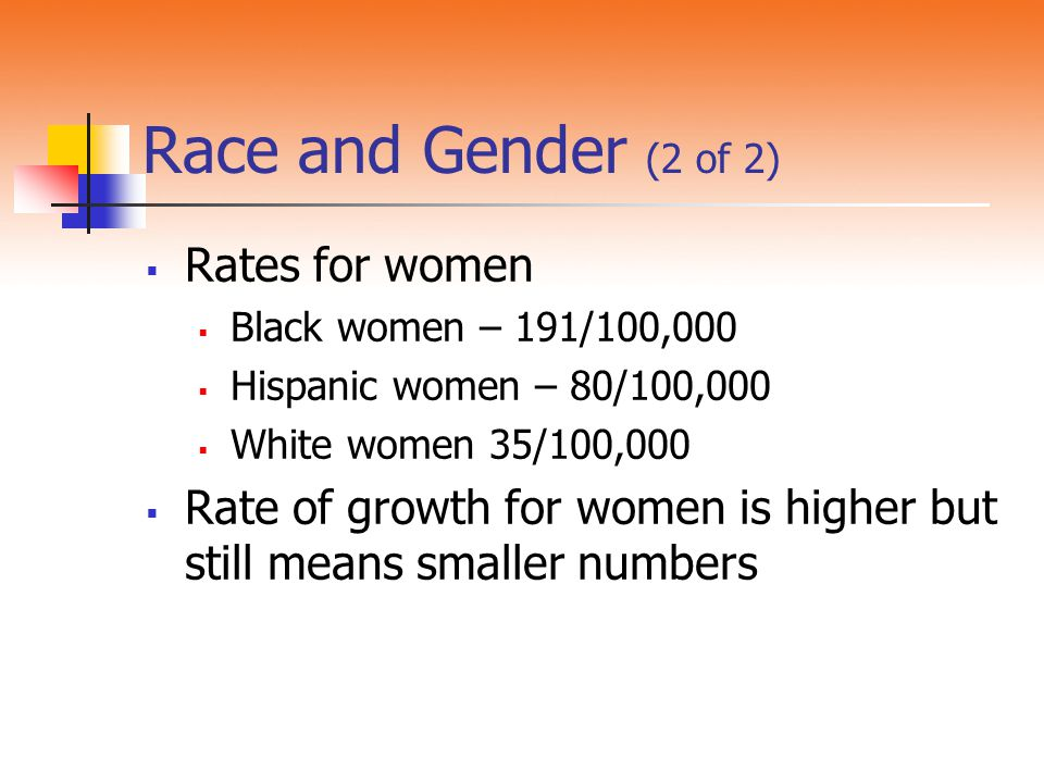Race and Gender (2 of 2) Rates for women
