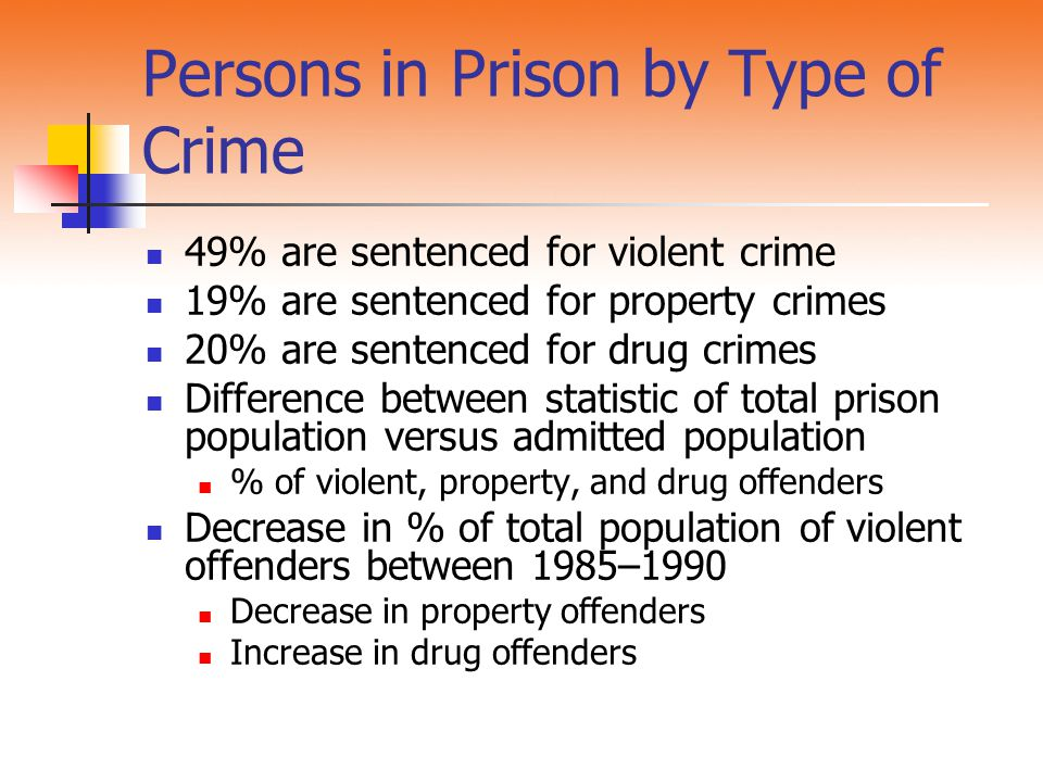 Persons in Prison by Type of Crime