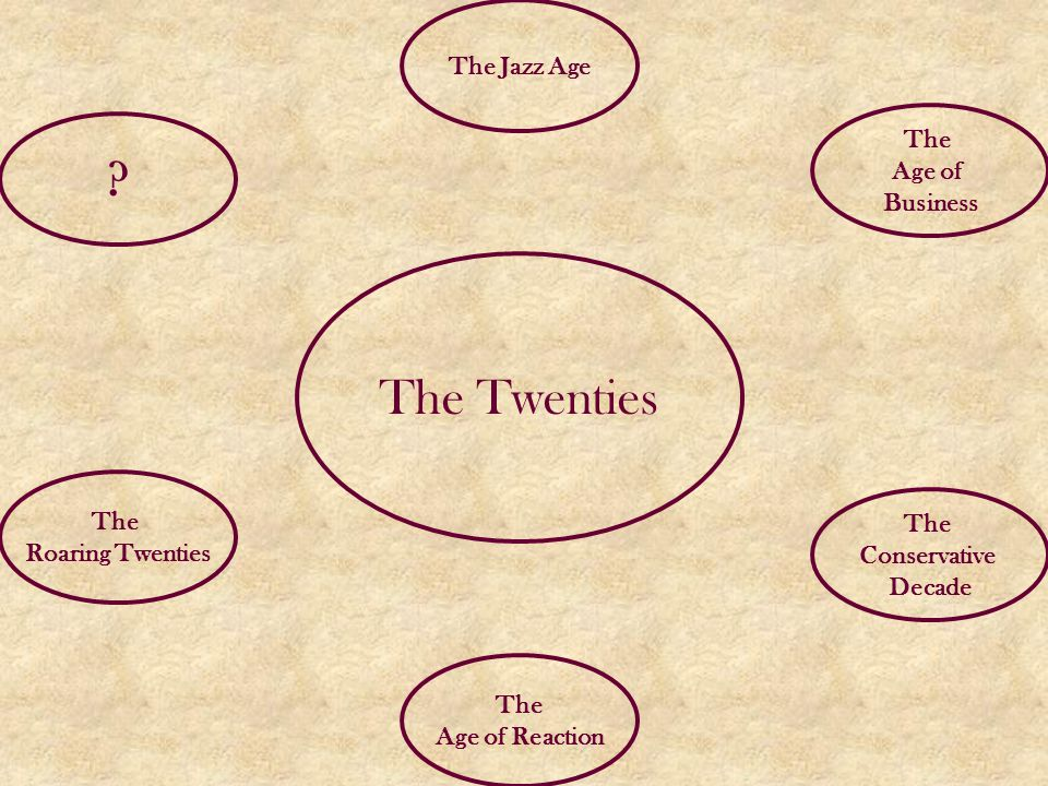 The Twenties The Jazz Age The Age of Business The The