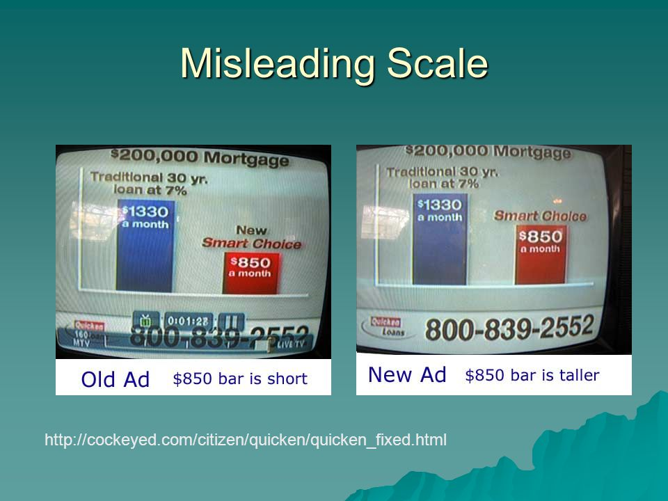 Misleading Scale http://cockeyed.com/citizen/quicken/quicken_fixed.html