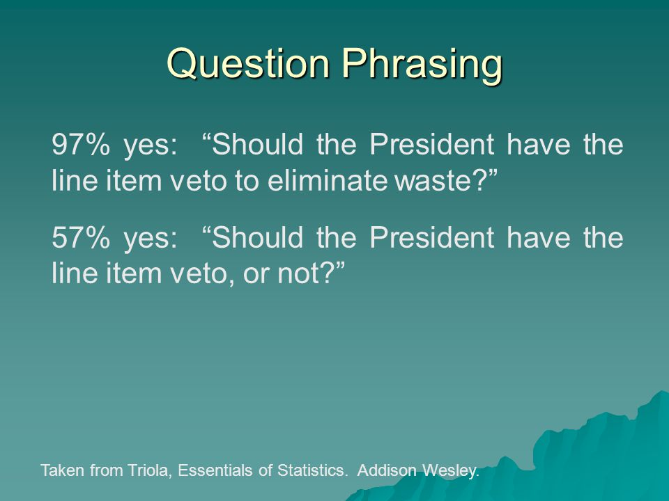 Question Phrasing 97% yes: Should the President have the line item veto to eliminate waste