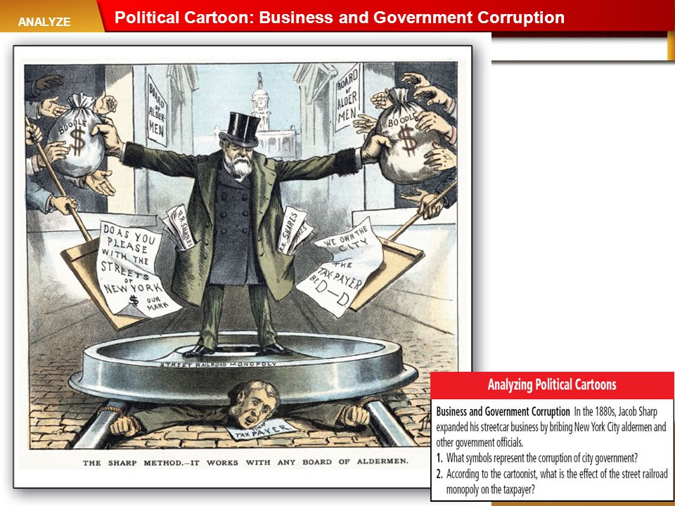 Analyze: Political Cartoons: Business and Government Corruption