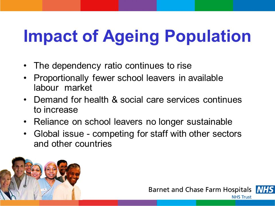 Impact of Ageing Population