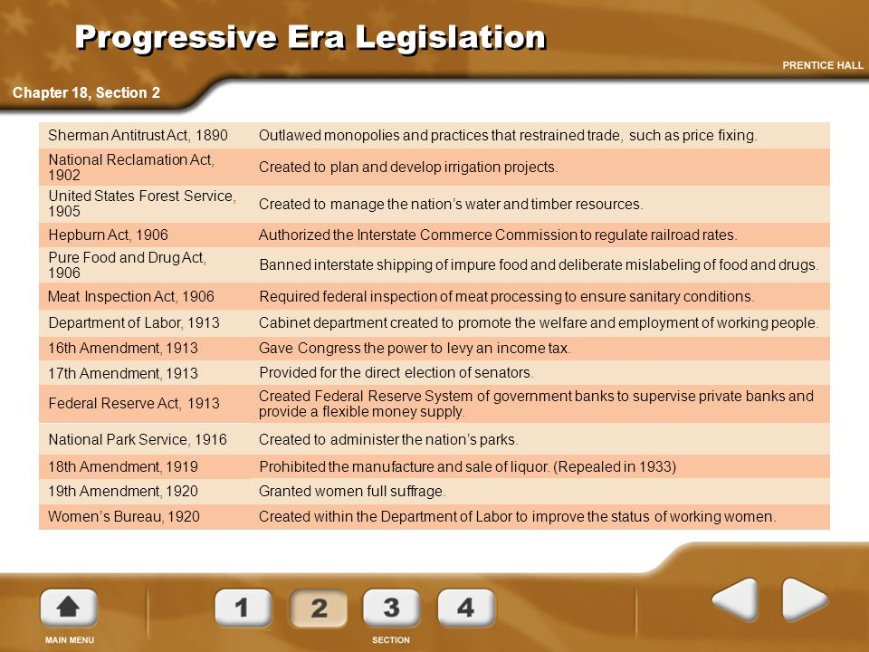 Progressive Era Legislation