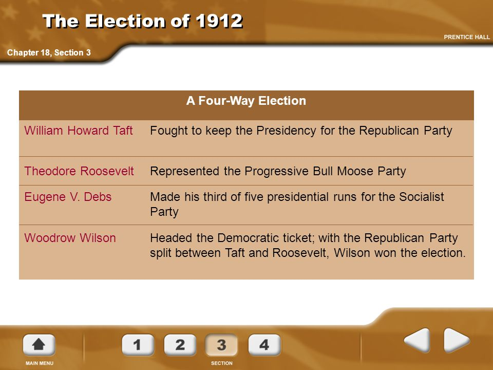 The Election of 1912 A Four-Way Election