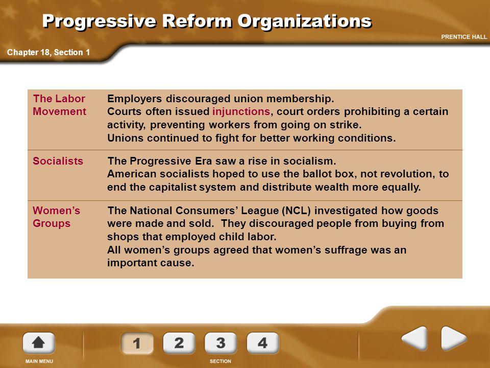 Progressive Reform Organizations