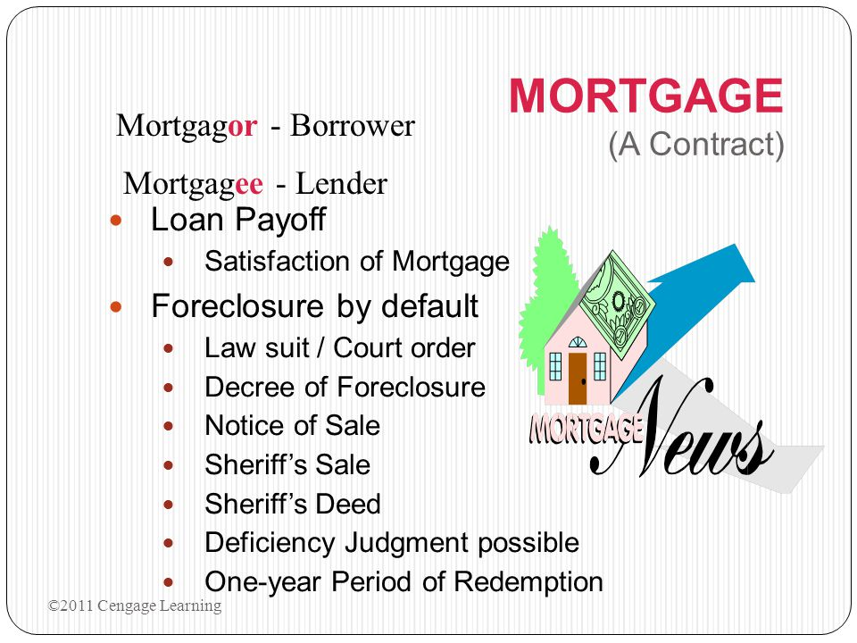 MORTGAGE (A Contract) Mortgagor - Borrower Mortgagee - Lender