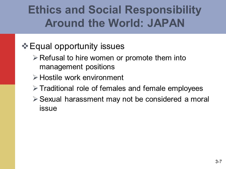 Ethics and Social Responsibility Around the World: JAPAN