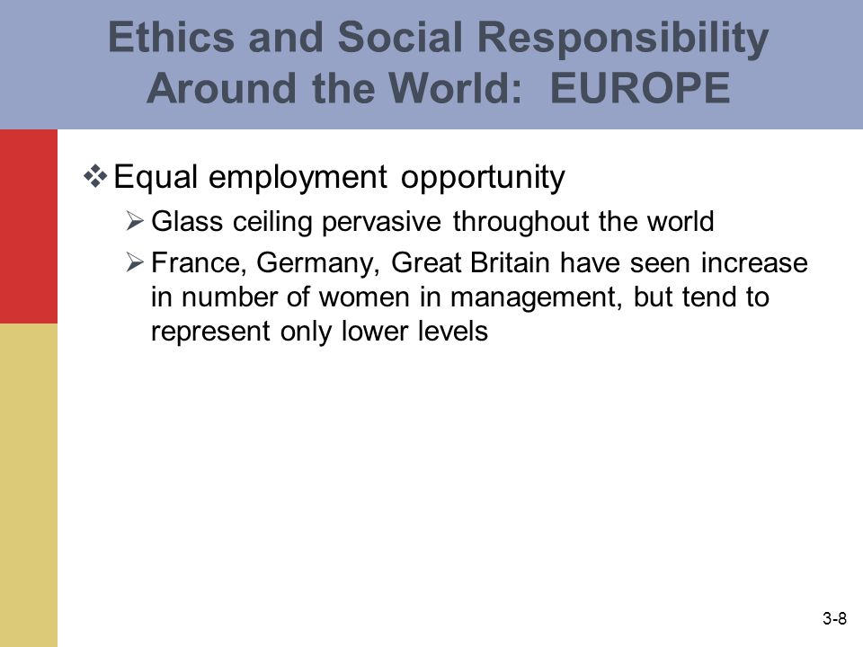 Ethics and Social Responsibility Around the World: EUROPE