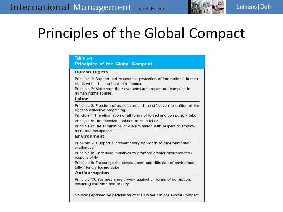 Principles of the Global Compact