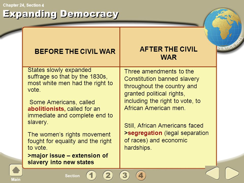 Expanding Democracy AFTER THE CIVIL WAR BEFORE THE CIVIL WAR