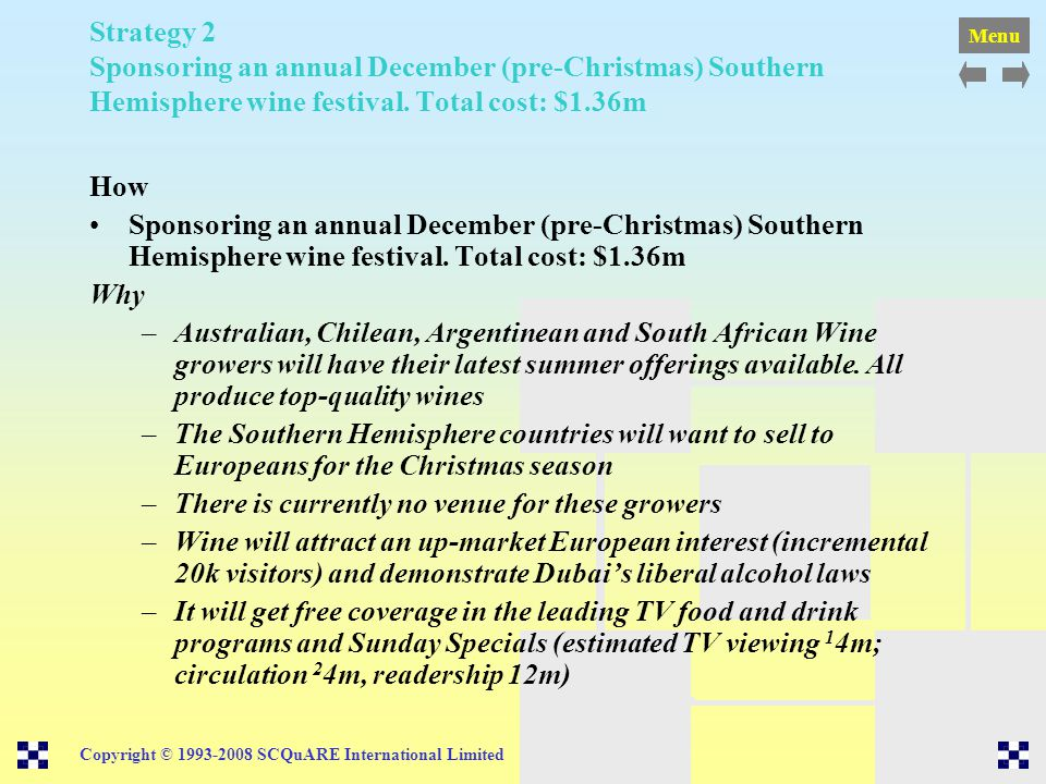 Strategy 2 Sponsoring an annual December (pre-Christmas) Southern Hemisphere wine festival. Total cost: $1.36m