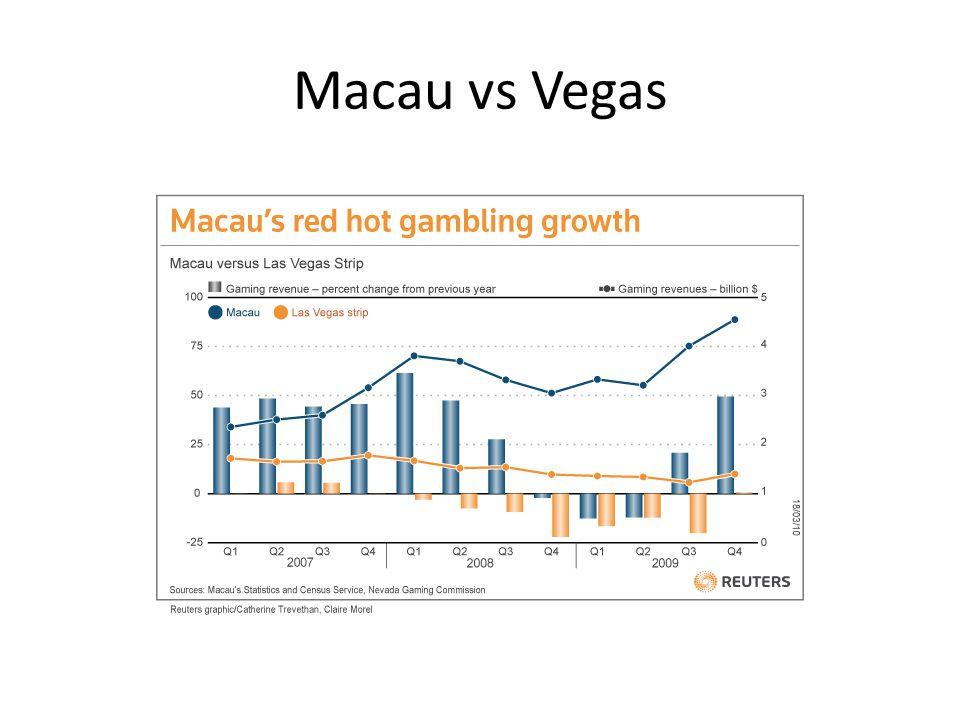 Macau vs Vegas