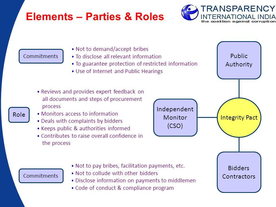 Elements – Parties & Roles