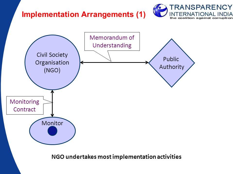 Implementation Arrangements (1)