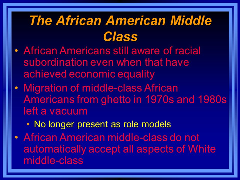 The African American Middle Class