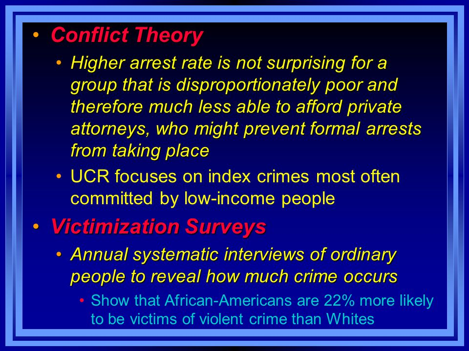 Victimization Surveys