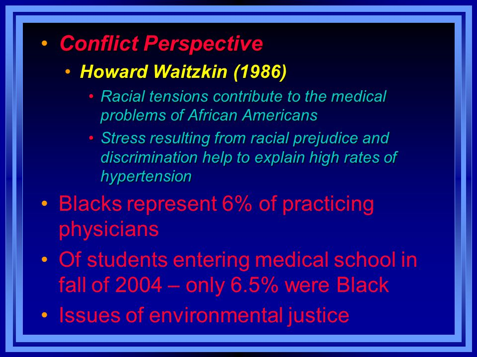 Blacks represent 6% of practicing physicians