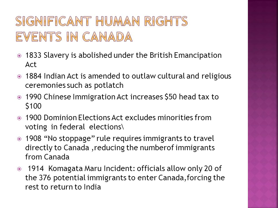 Significant human Rights Events in Canada