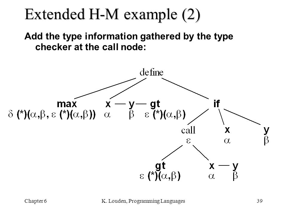 Extended H-M example (2)
