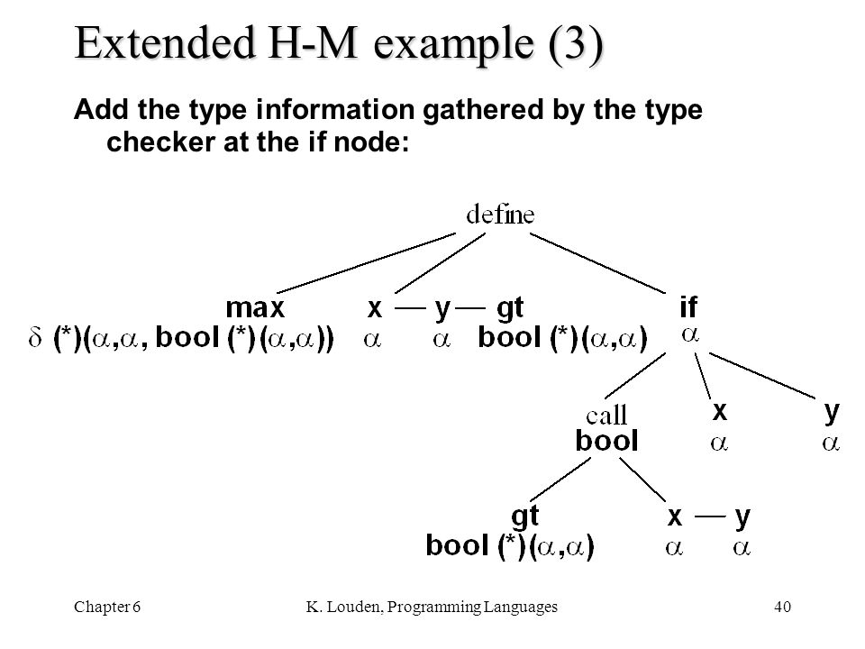 Extended H-M example (3)