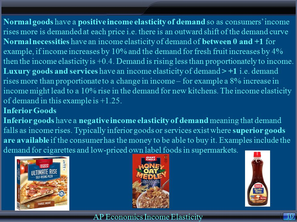 AP Economics Income Elasticity