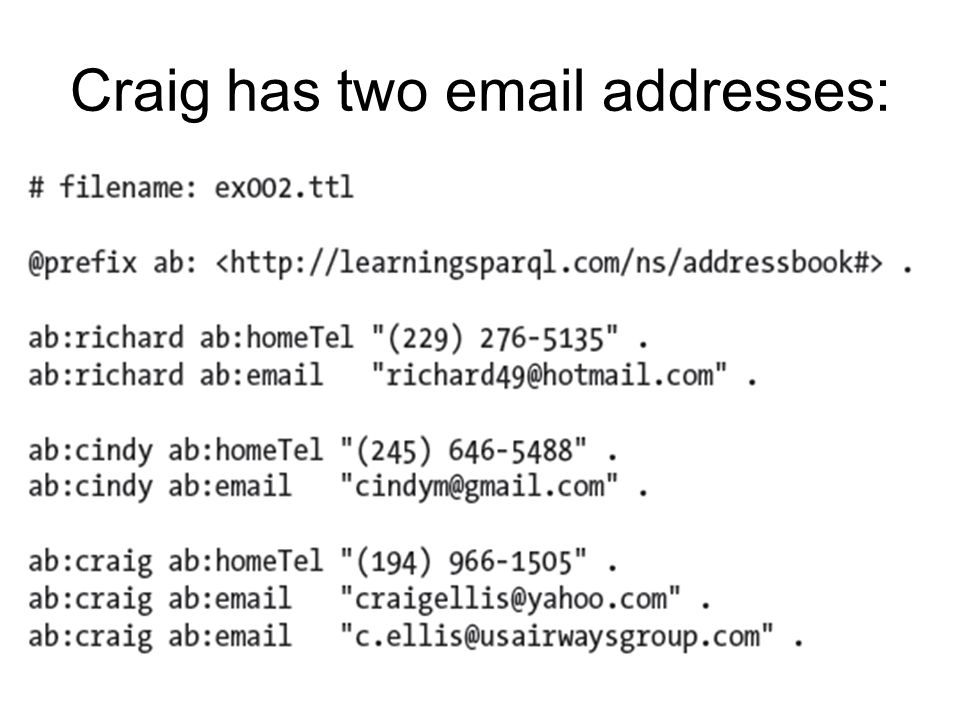 Craig has two email addresses: