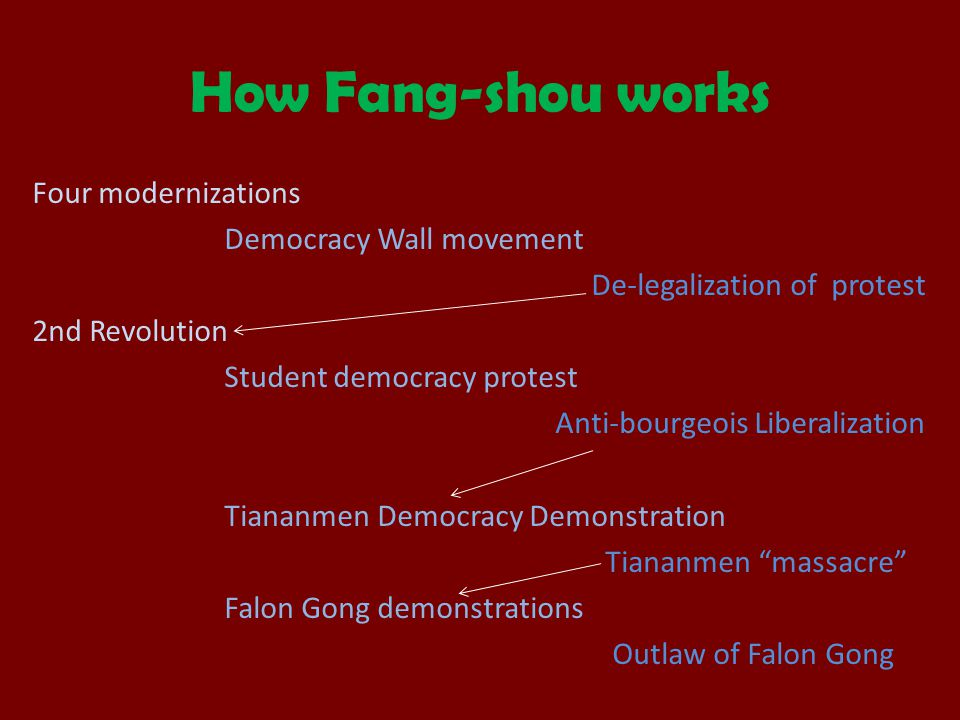 How Fang-shou works