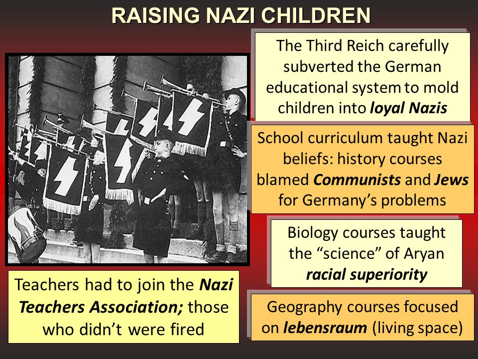 RAISING NAZI CHILDREN The Third Reich carefully subverted the German educational system to mold children into loyal Nazis.