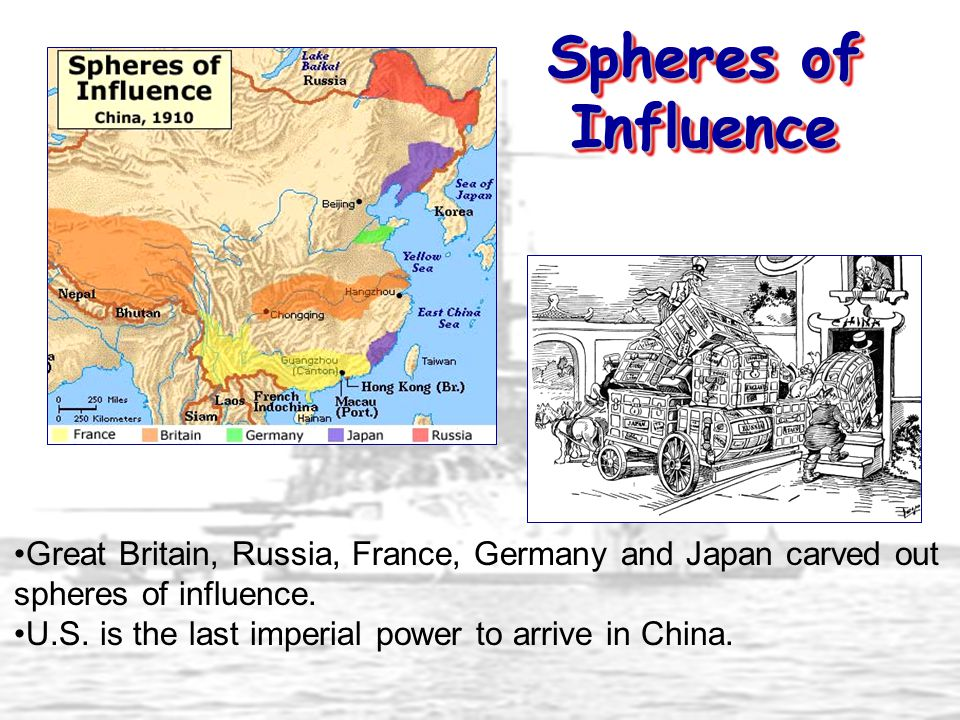 Spheres of Influence Great Britain, Russia, France, Germany and Japan carved out spheres of influence.