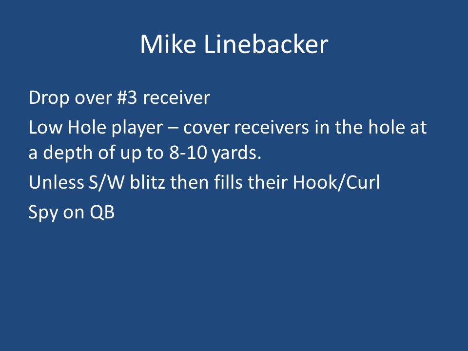 Mike Linebacker