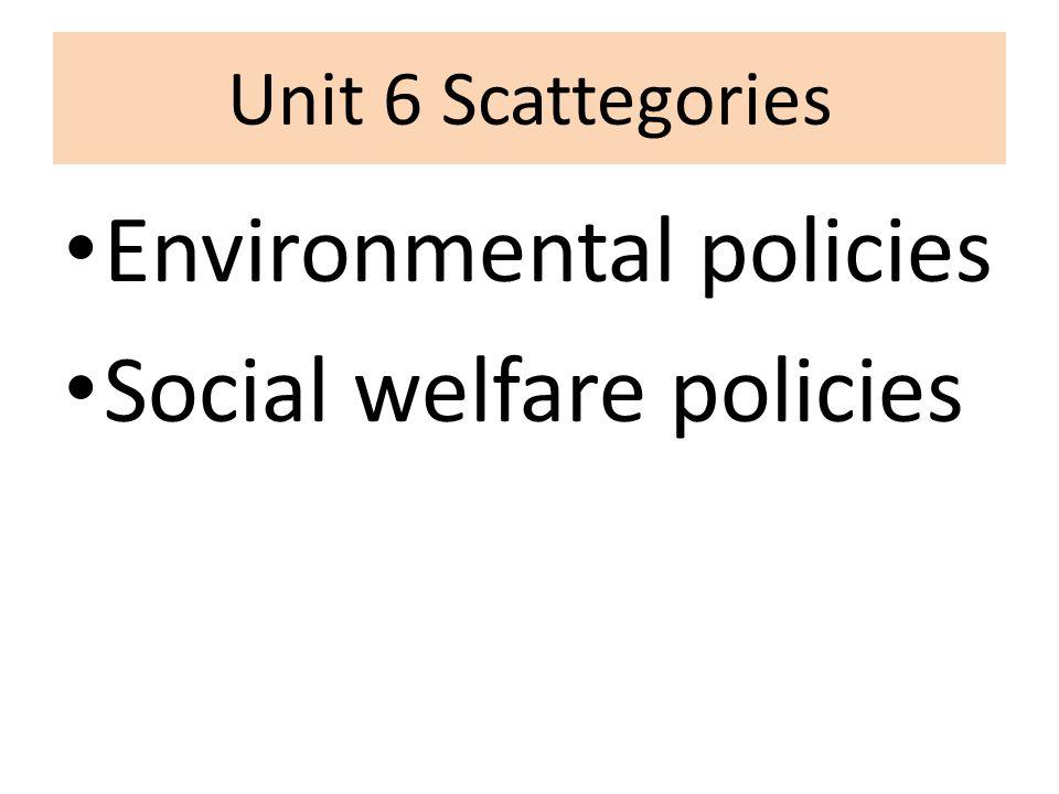 Environmental policies Social welfare policies