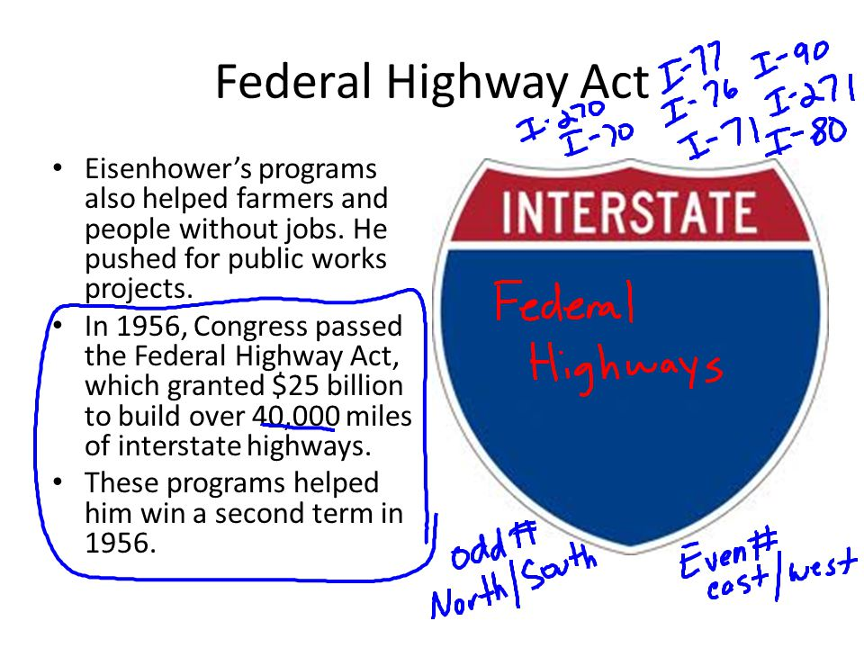 Federal Highway Act Eisenhower's programs also helped farmers and people without jobs. He pushed for public works projects.