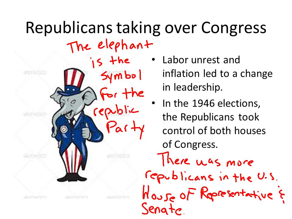 Republicans taking over Congress