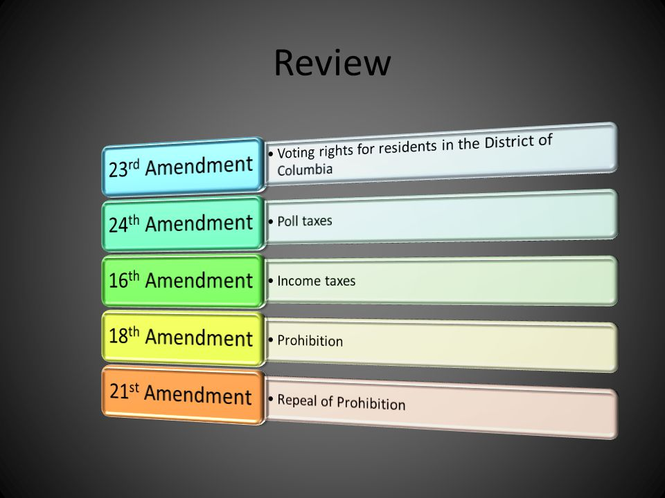 Review 23rd Amendment. Voting rights for residents in the District of Columbia. 24th Amendment. Poll taxes.
