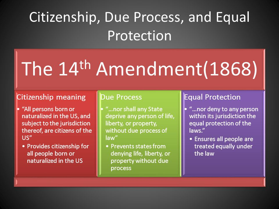Citizenship, Due Process, and Equal Protection