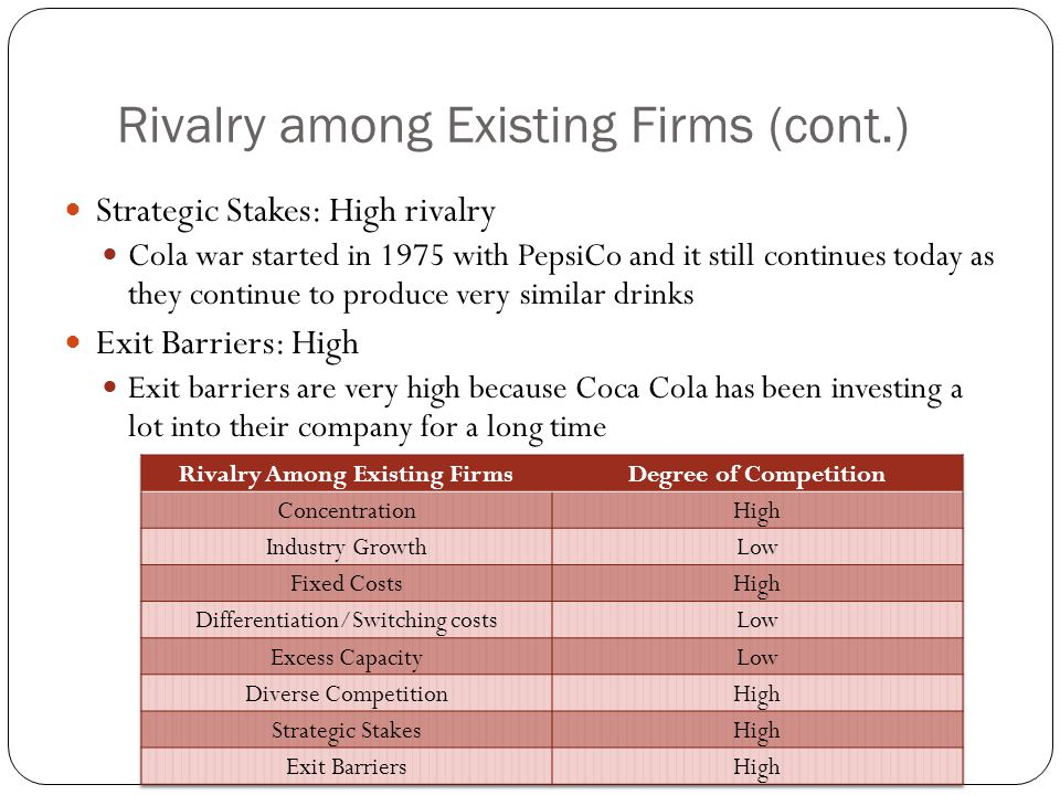 Rivalry among Existing Firms (cont.)