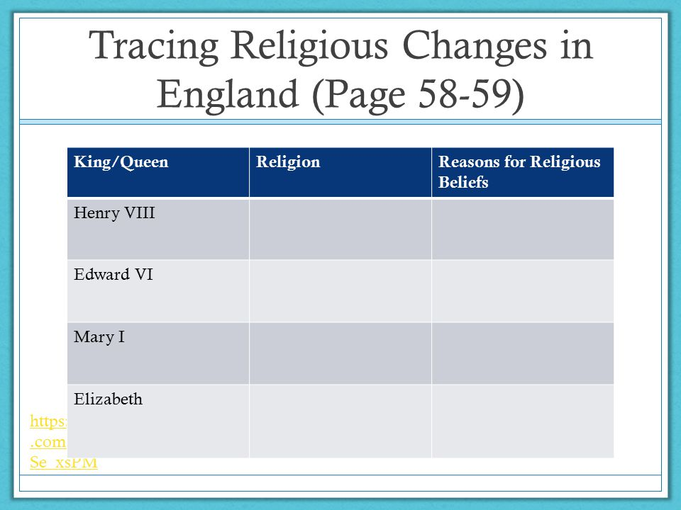 Tracing Religious Changes in England (Page 58-59)