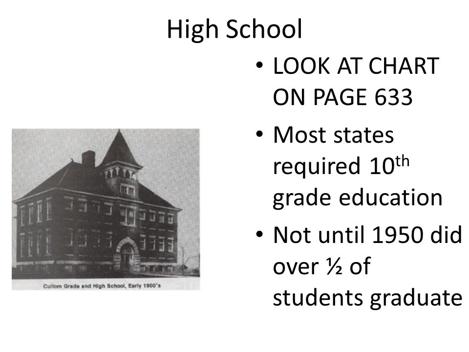 High School LOOK AT CHART ON PAGE 633