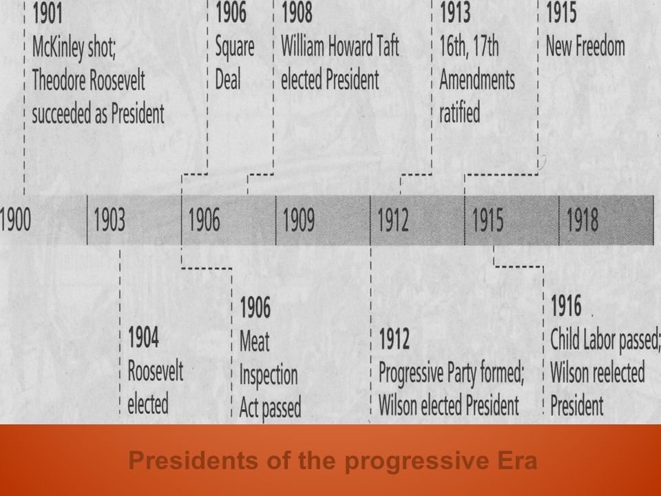 Presidents of the progressive Era