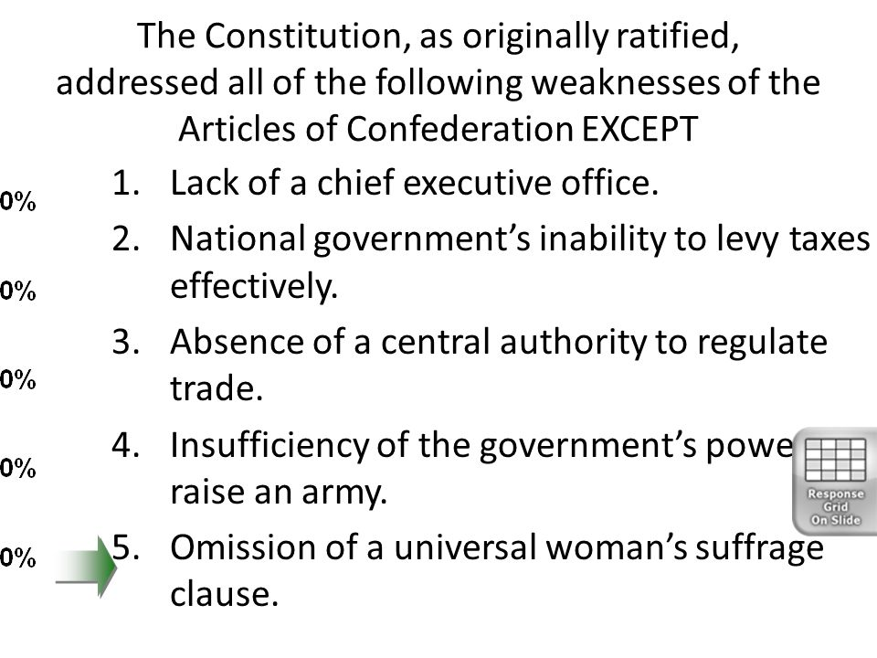 The Constitution, as originally ratified, addressed all of the following weaknesses of the Articles of Confederation EXCEPT